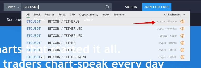 TradingView vyhledávání